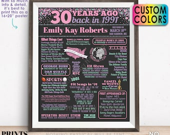 """30th Birthday Poster Board, Born in 1991 Flashback 30 Years Ago B-day Gift, Custom PRINTABLE 16x20"""" Back in 1991 Sign"""
