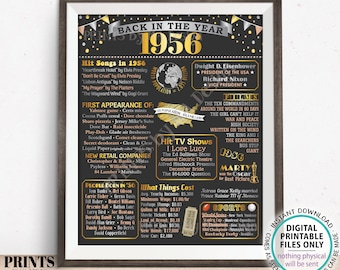 """Back in the Year 1956 Poster Board, Remember 1956 Sign, Flashback to 1956 USA History from 1956, PRINTABLE 16x20"""" Sign <ID>"""
