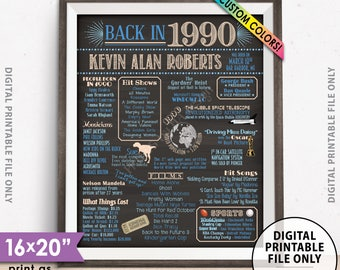 "28th Birthday Flashback to 1990 Poster, Back in 1990 Birthday Party 1990 Custom Chalkboard Style PRINTABLE 8x10/16x20"" 1990 Flashback Sign"