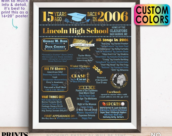 """15th High School Reunion Decoration, Class of 2006 Graduated 15 Years Ago, Back in the Year 2006 Poster Board, Custom PRINTABLE 16x20"""" Sign"""