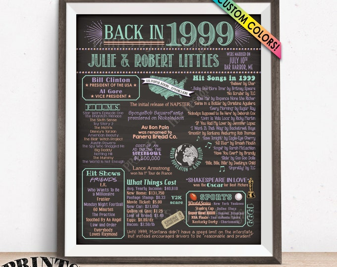 """Flashback in 1999, 19th Anniversary Gift, Married in 1999 Anniversary, Custom Chalkboard Style PRINTABLE 8x10/16x20"""" 1999 Anniversary Poster"""