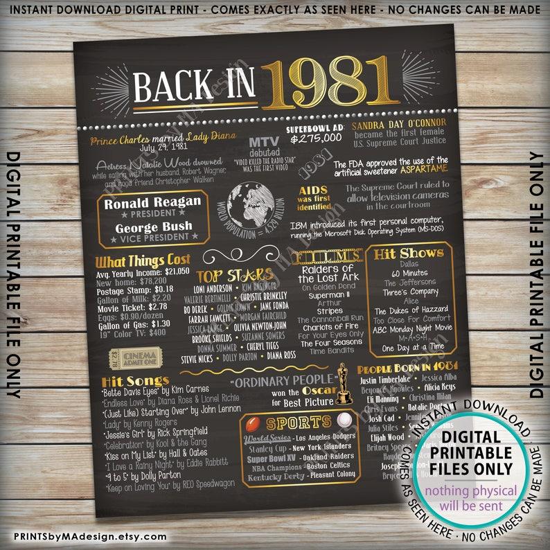 Flashback to 1981 USA History Back in 1981 Birthday Anniversary Reunion PRINTABLE 16x20\u201d Sign 1981 Flashback Poster
