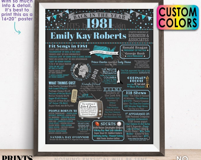 """Back in the Year 1981 Retirement Party Sign, Flashback to 1981 Poster Board, Custom PRINTABLE 16x20"""" Retirement Party Decoration"""