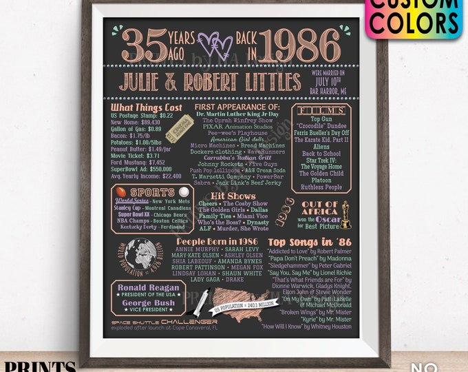 """35th Anniversary Poster Board, Married in 1986 Anniversary Gift, Back in 1986 Flashback 35 Years, Custom PRINTABLE 16x20"""" 1986 Sign"""