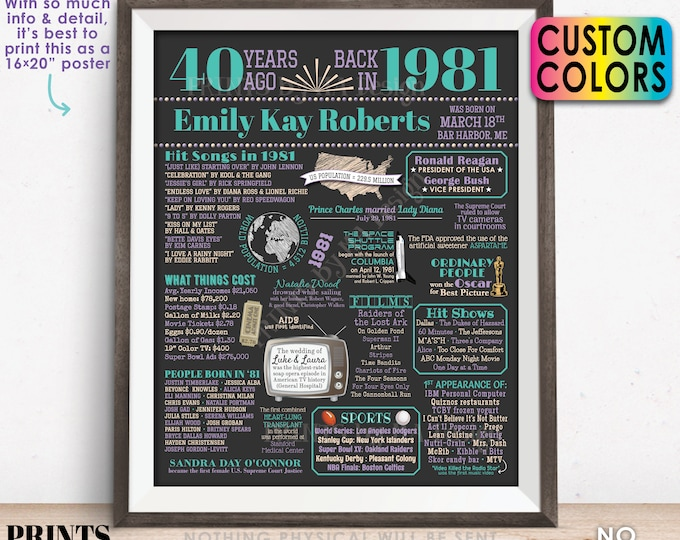 """40th Birthday Poster Board, Back in 1981 Flashback 40 Years Ago B-day Gift, Custom PRINTABLE 16x20"""" Born in 1981 Sign"""