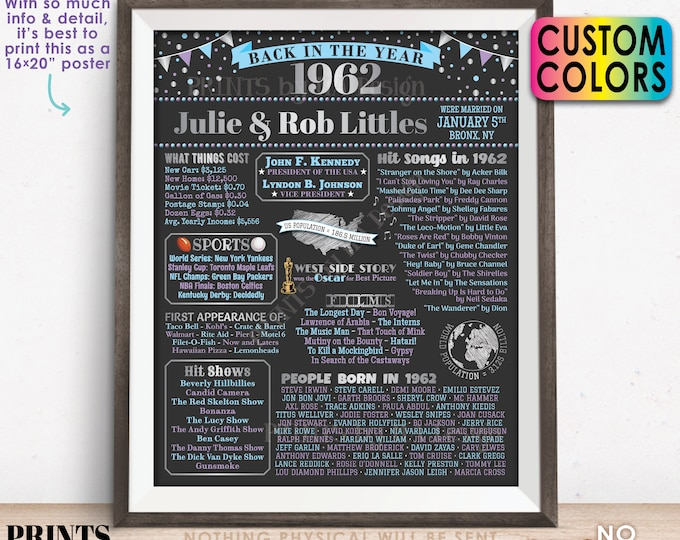 """Back in the Year 1962 Anniversary Sign, 1962 Anniversary Party Decoration, Gift, Custom PRINTABLE 16x20"""" Flashback to 1962 Poster Board"""
