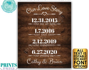 """Our Love Story Sign, Important Dates, Wedding Anniversary Gift, PRINTABLE 8x10/16x20"""" Rustic Wood Style Sign <Edit Yourself with Corjl>"""