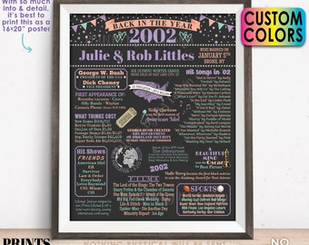 """Back in the Year 2002 Anniversary Sign, 2002 Anniversary Party Decoration, Gift, Custom PRINTABLE 16x20"""" Flashback to 2002 Poster Board"""