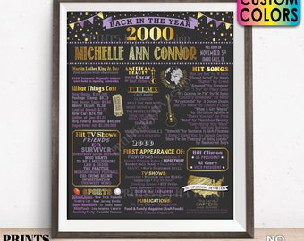 """Back in the Year 2000 Birthday Sign, Flashback to 2000 Poster Board, 2000 Birthday Gift, Custom PRINTABLE 16x20"""" B-day Decoration"""