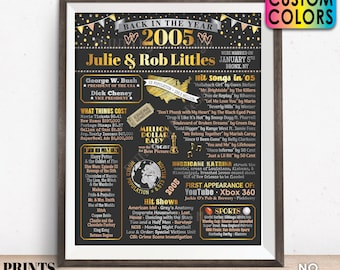 """Back in the Year 2005 Anniversary Sign, 2005 Anniversary Party Decoration, Gift, Custom PRINTABLE 16x20"""" Flashback to 2005 Poster Board"""