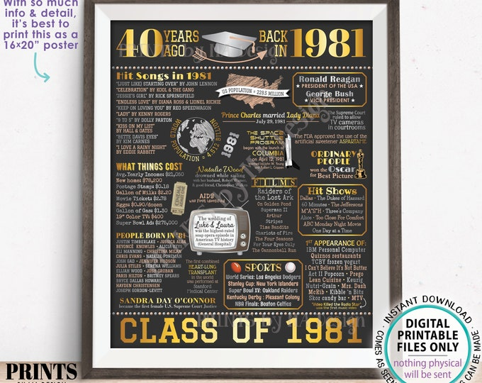 """40th High School Reunion Decoration, Class of 1981 Graduated 40 Years Ago, Back in the Year 1981 Poster Board, PRINTABLE 16x20"""" Sign <ID>"""