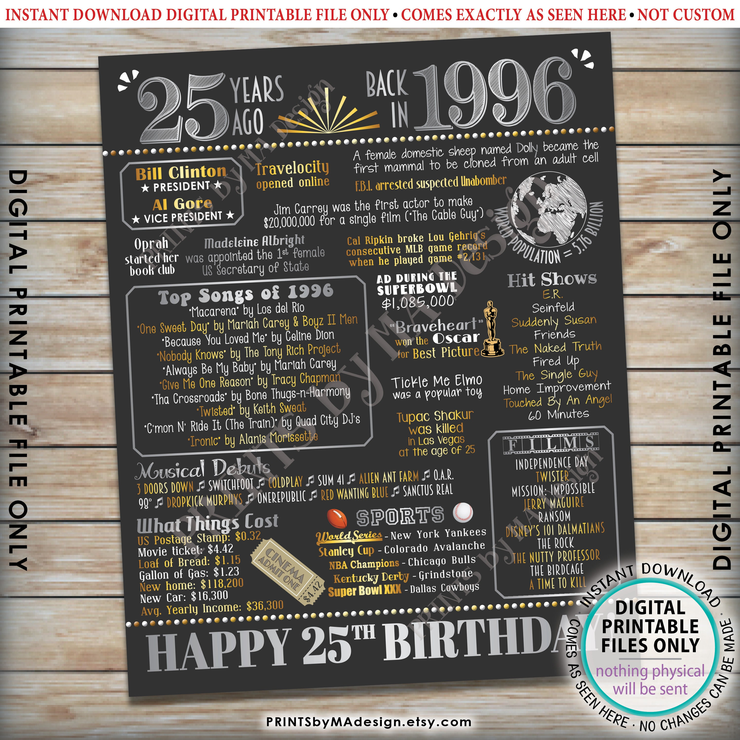 Back in the Year 1966 Flashback 55 Years Ago B-day Gift 55th Birthday Poster Board PRINTABLE 16x20\u201d Born in 1966 Sign