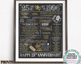 """25th Anniversary Poster Board, Married in 1996 Anniversary Gift, Back in 1996 Flashback 25 Years, PRINTABLE 16x20"""" 1996 Sign <ID>"""
