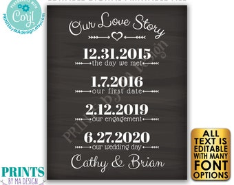 """Our Love Story Sign, Important Dates, Wedding Anniversary Gift, PRINTABLE 8x10/16x20"""" Chalkboard Style Sign <Edit Yourself with Corjl>"""