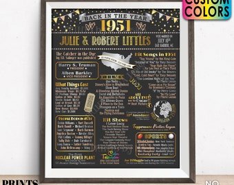 """Back in the Year 1951 Anniversary Sign, 1951 Anniversary Party Decoration, Gift, Custom PRINTABLE 16x20"""" Flashback to 1951 Poster Board"""