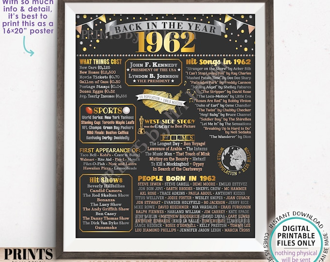 """Back in the Year 1962 Poster Board, Remember 1962 Sign, Flashback to 1962 USA History from 1962, PRINTABLE 16x20"""" Sign <ID>"""