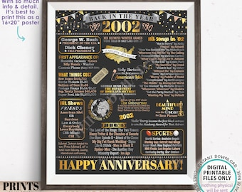 """Back in the Year 2002 Anniversary Sign, Flashback to 2002 Anniversary Decor, Anniversary Gift, PRINTABLE 16x20"""" Poster Board <ID>"""