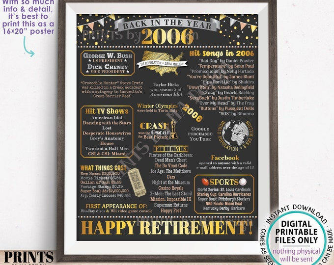 """Back in the Year 2006 Retirement Party Poster Board, Flashback to 2006 Sign, PRINTABLE 16x20"""" Retirement Party Decoration <ID>"""