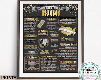 """Back in the Year 1966 Poster Board, Remember 1966 Sign, Flashback to 1966 USA History from 1966, PRINTABLE 16x20"""" Sign <ID>"""