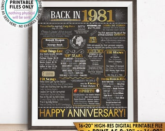 """37th Anniversary Married in 1981 Flashback to 1981 Poster, USA Back in 1981 Sign, Gold, Chalkboard Style PRINTABLE 16x20"""" 1981 Sign <ID>"""