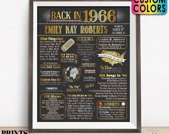 """Back in the Year 1966 Birthday Sign, Flashback to 1966 Poster Board, 1966 Birthday Gift, Custom PRINTABLE 16x20"""" B-day Decoration"""