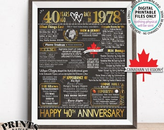 "40th Anniversary Gift, Married in CANADA in 1978 Wedding Flashback 40 Years Ago 1978, Gold, PRINTABLE 8x10/16x20"" Chalkboard Style Sign <ID>"