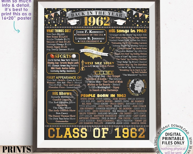 """Class of 1962 Reunion Decoration, Back in the Year 1962 Poster Board, Flashback to 1962 High School Reunion, PRINTABLE 16x20"""" Sign <ID>"""