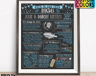 """Back in the Year 1956 Anniversary Sign, 1956 Anniversary Party Decoration, Gift, Custom PRINTABLE 16x20"""" Flashback to 1956 Poster Board"""