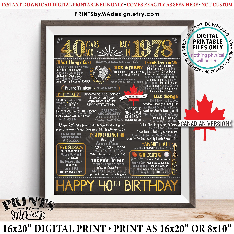 40th Birthday Gift Born In CANADA In 1978 Flashback 40 Years Back