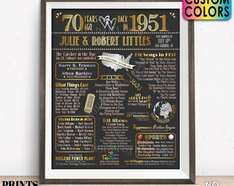 """70th Anniversary Poster Board, Married in 1951 Anniversary Gift, Back in 1951 Flashback 70 Years, Custom PRINTABLE 16x20"""" 1951 Sign"""