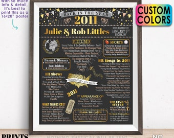 """Back in 2011 Anniversary Poster Board, Flashback to 2011 Anniversary Party Decoration, Gift, Custom PRINTABLE 16x20"""" Sign"""