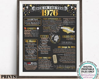 """Back in the Year 1976 Poster Board, Remember 1976 Sign, Flashback to 1976 USA History from 1976, PRINTABLE 16x20"""" Sign <ID>"""