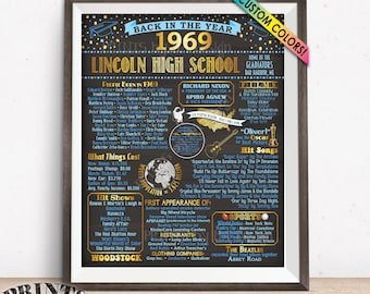 """Back in 1969 Poster Board, Class of 1969, Flashback to 1969 Graduating Class, High School Reunion Decoration, Custom PRINTABLE 16x20"""" Sign"""