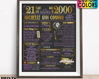 """21st Birthday Poster Board, Born in 2000 Flashback 21 Years Ago B-day Gift, Custom PRINTABLE 16x20"""" Back in 2000 Sign"""