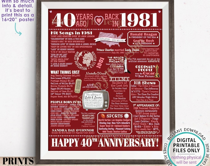 """40th Anniversary Poster Board, Married in 1981 Decor, PRINTABLE 16x20"""" Sign, Back in 1981 Flashback 40 Years Ago, Ruby Red Anniversary <ID>"""