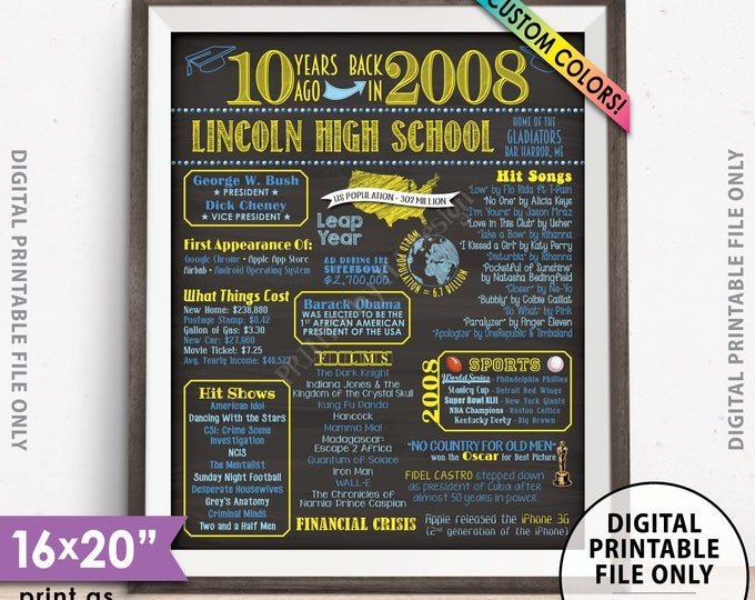 """10th Reunion Class of 2008 Reunion Poster, Back in 2008 Flashback 10 Years Ago Reunion, Chalkboard Style PRINTABLE 8x10/16x20"""" 2008 Poster"""