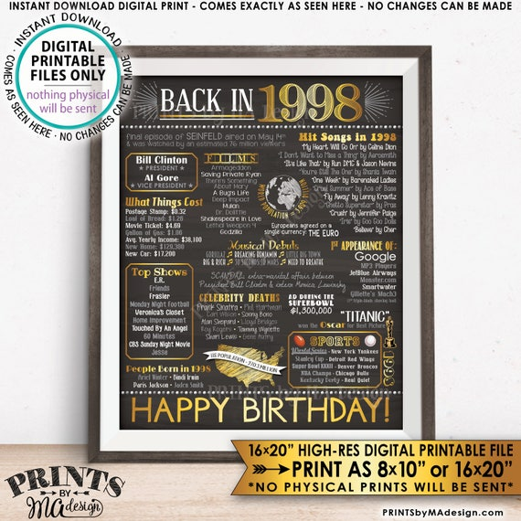 Custom PRINTABLE 16x20\u201d Back in 1948 B-day Sign Remember 1948 Birthday Party Poster 1948 Birthday Flashback Poster