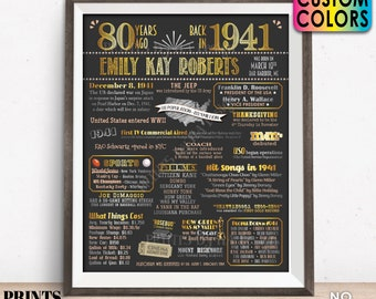 """80th Birthday Poster Board, Born in 1941 Flashback 80 Years Ago B-day Gift, Custom PRINTABLE 16x20"""" Back in 1941 Sign"""