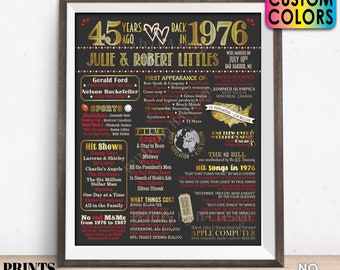 """45th Anniversary Poster Board, Married in 1976 Anniversary Gift, Back in 1976 Flashback 45 Years, Custom PRINTABLE 16x20"""" 1976 Sign"""