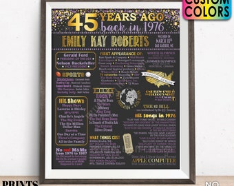 """45th Birthday Poster Board, Back in 1976 Flashback 45 Years Ago B-day Gift, Custom PRINTABLE 16x20"""" Born in 1976 Sign"""