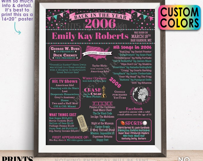 """Back in the Year 2006 Birthday Sign, Flashback to 2006 Poster Board, 2006 Birthday Gift, Custom PRINTABLE 16x20"""" B-day Decoration"""