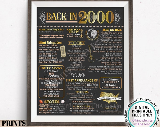 """Back in 2000 Poster Board, Flashback to 2000, Remember 2000, USA History from 2000, PRINTABLE 16x20"""" 2000 Sign <ID>"""