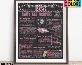 """Back in the Year 1956 Birthday Sign, Flashback to 1956 Poster Board, 1956 Birthday Gift, Custom PRINTABLE 16x20"""" B-day Decoration"""