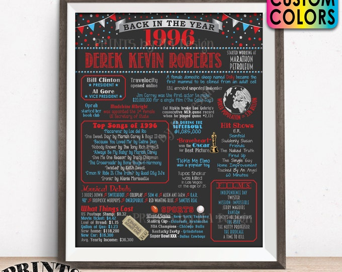 """Back in the Year 1996 Retirement Party Sign, Flashback to 1996 Poster Board, Custom PRINTABLE 16x20"""" Retirement Party Decoration"""