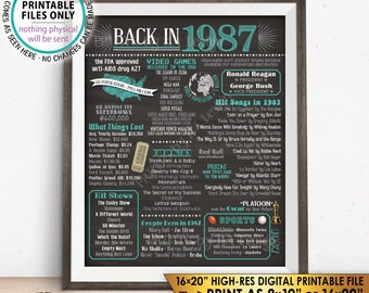 """1987 Flashback Poster, Flashback to 1987 USA History Back in 1987, Birthday Anniversary Reunion, Chalkboard Style PRINTABLE 16x20"""" Sign <ID>"""
