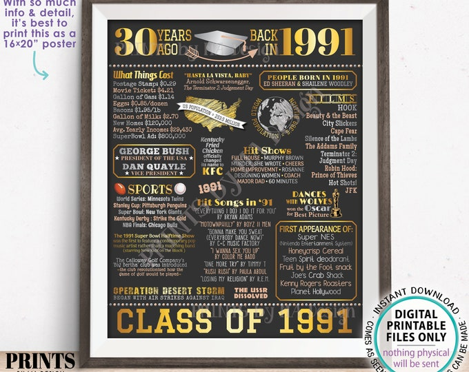 """30th High School Reunion Decoration, Class of 1991 Graduated 30 Years Ago, Back in the Year 1991 Poster Board, PRINTABLE 16x20"""" Sign <ID>"""