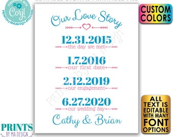 """Our Love Story Sign, Important Dates, Valentine's Day Wedding Anniversary Gift, PRINTABLE 8x10/16x20"""" Sign <Edit Yourself with Corjl>"""