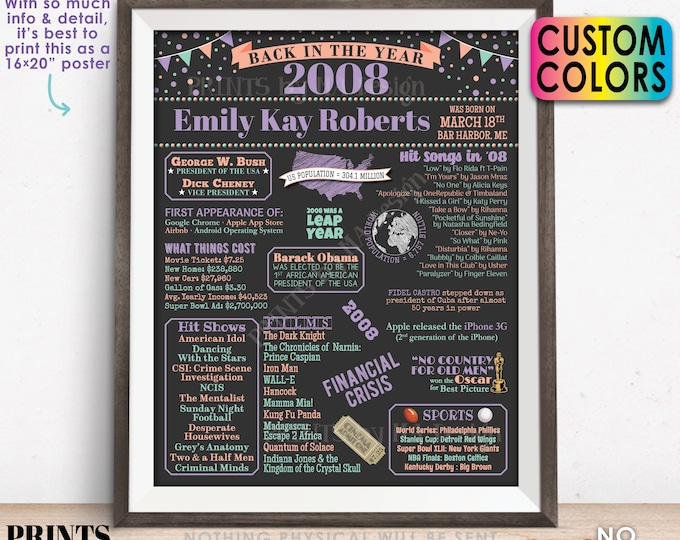 """Back in the Year 2008 Birthday Sign, Flashback to 2008 Poster Board, 2008 Birthday Gift, Custom PRINTABLE 16x20"""" B-day Decoration"""