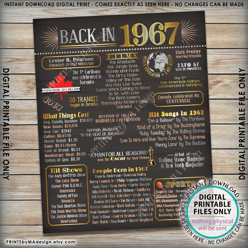 PRINTABLE 16x20\u201d Sign Birthday Anniversary Reunion Retirement CANADIAN 1967 Flashback to 1967 History Back in 1967