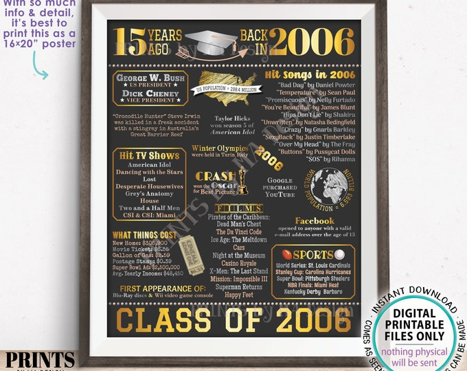 """15th High School Reunion Decoration, Class of 2006 Graduated 15 Years Ago, Back in the Year 2006 Poster Board, PRINTABLE 16x20"""" Sign <ID>"""